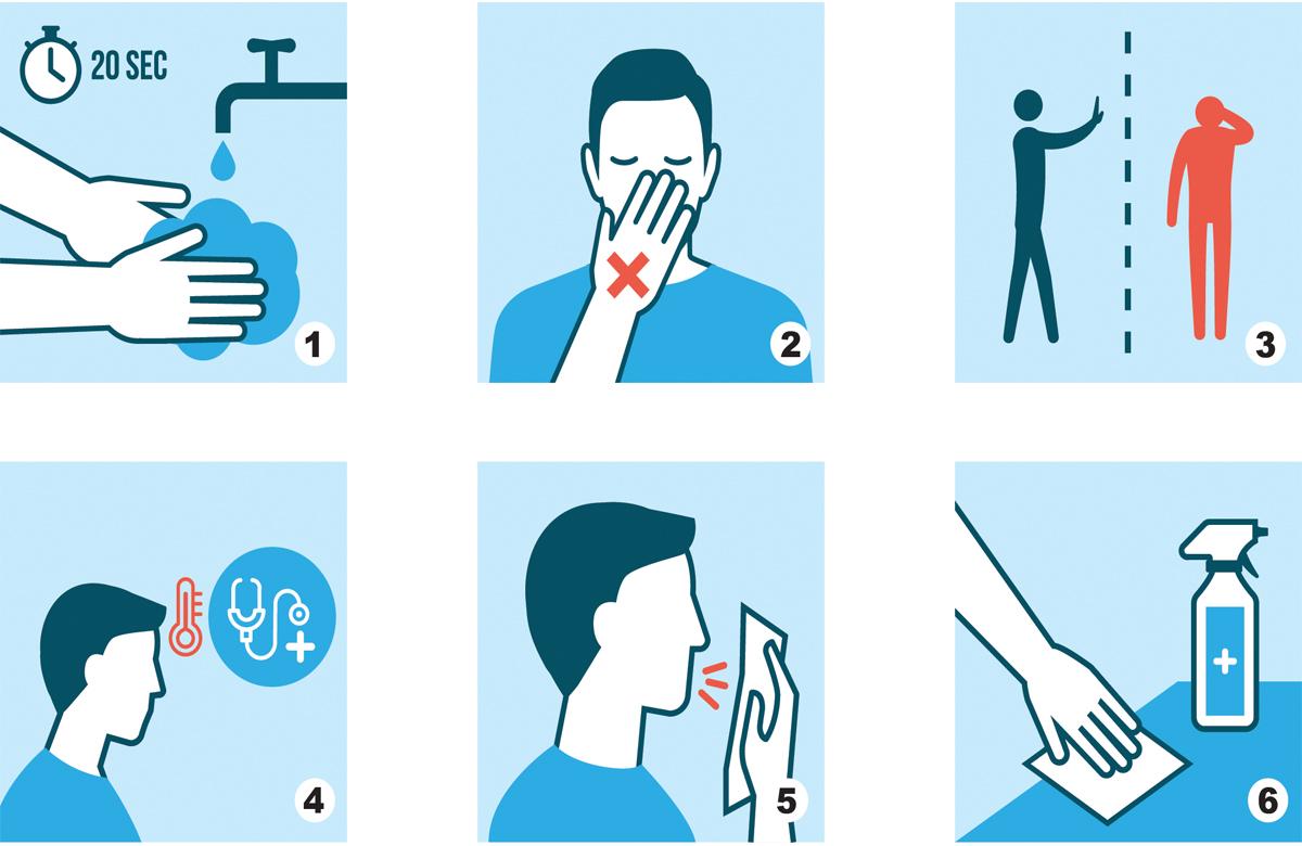 Delta Coronavirus Preventive Action